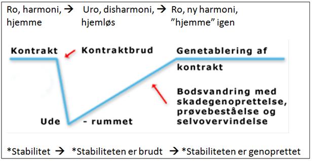 b38dc9babe5 Dansksiderne: Analyse af epik