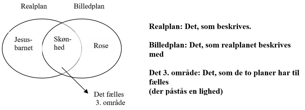 dc75f70d6f0 Dansksiderne: Sproglig værktøjskasse