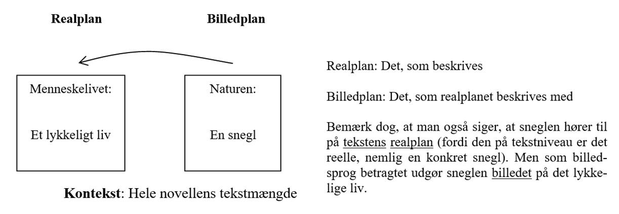 gammeldags sprog